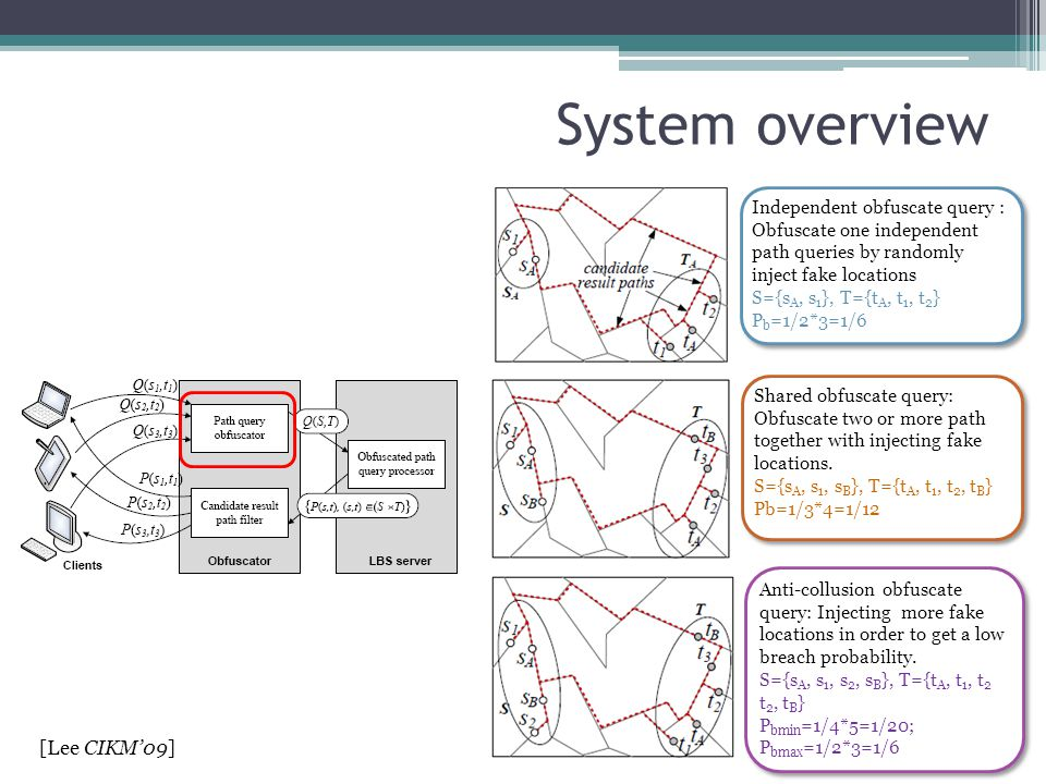 System overview [Lee CIKM'09]